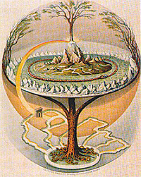 The 3 worlds of Yggdrasil